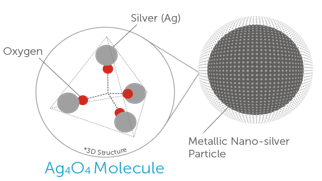 0-new-site-silver-molecule-photo-page.png